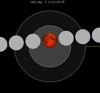 Lunar eclipse chart close-1960Sep05.png