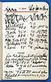 Melanie Klein Diary, June 1st entry, 1924 Wellcome L0034655.jpg