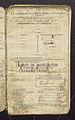 Mobilisatiezakboekje van Joseph-Nicolas-François Vandebroek, item 3.jpg