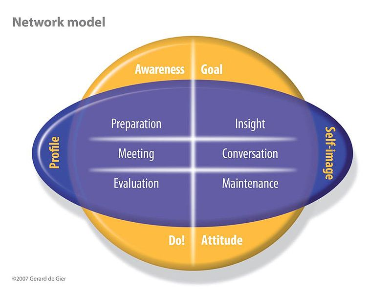 Networking model english jpeg.jpg