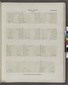Neues Reich. Dynastie XX. Theben. Bab el Meluk (Bîbân el-Mulûk), Grab 6, Deckeninschriften (NYPL b14291191-38404).tiff