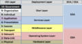 OSI user layers.png