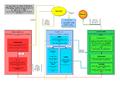 Organizational chart of Ganden Phodrang.png