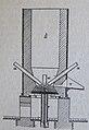 Ottův slovník naučný - obrázek č. 3069.JPG