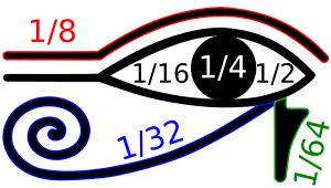 Binary number - Arithmetic values represented by parts of the Eye of Horus