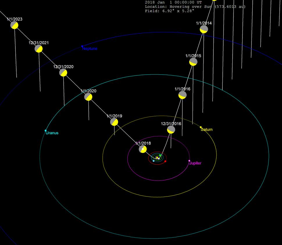Oumuamua-solar system-ecliptic-normals