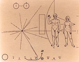 Astrobiology - The illustration on the Pioneer plaque