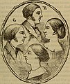 Plain home talk about the human system-the habits of men and women-the cause and prevention of disease-our sexual relations and social natures (1896) (14577904417).jpg