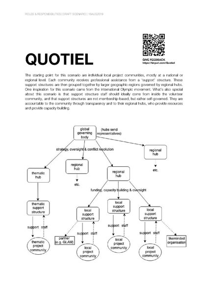 File:Quotiel Wikimania ForSharing 17Aug2019.pdf