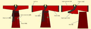 Ruqun - Two traditional forms of ruqun (襦裙), a type of Han Chinese clothing worn primarily by women.