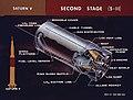 SaturnV S-II.jpg
