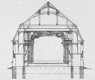 Schlosstheater Schwetzingen - Plan by Nicolas de Pigage