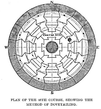 John Smeaton - Cross section of the Eddystone Lighthouse showing the method of dovetailing