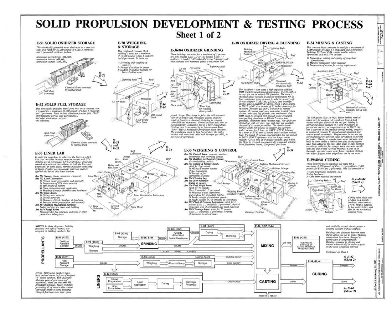 process sheet 1 Introducing the design process the design process is a great  design (1 minute) now it's time to choose the best solution and plan how to build it in this clip, the.
