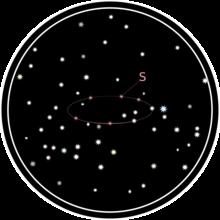 Stellare Parallaxenbewegung.png