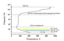 atmosfærisk tryk i bar