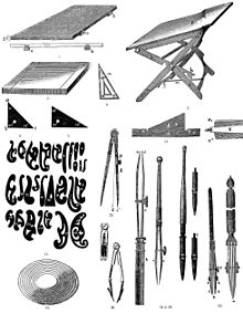 Technical drawing wikipedia for Architectural materials list