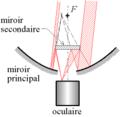 T lescopes et lunettes astronomiques for Miroir cassegrain