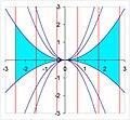 Théorème-d'inversion-locale (2).jpg