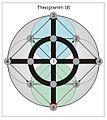 Theogramm 06.jpg