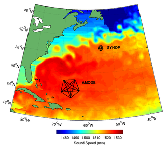 "Ocean acoustic tomography - The western North Atlantic showing the locations of two experiments that employed ocean acoustic tomography. AMODE, the ""Acoustic Mid-Ocean Dynamics Experiment"" (1990-1), was designed to study ocean dynamics in an area away from the Gulf Stream, and SYNOP (1988-9) was designed to synoptically measure aspects of the Gulf Stream. The colors show a snapshot of sound speed at 300 m depth derived from a high-resolution numerical ocean model. One of the key motivations for employing tomography is that the measurements give averages over the turbulent ocean."