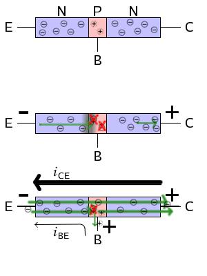 File:Transistor description template.xcf