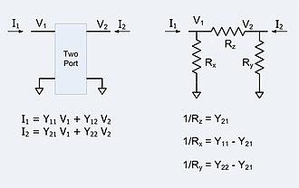 Π pad - Conversion of two-port admittance parameters to pi pad