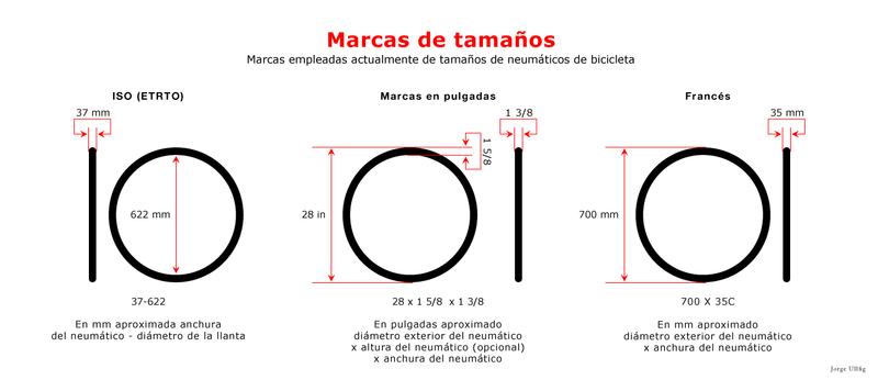 Iso 5775 wikipedia la enciclopedia libre - Cuanto mide una tele de 32 pulgadas ...