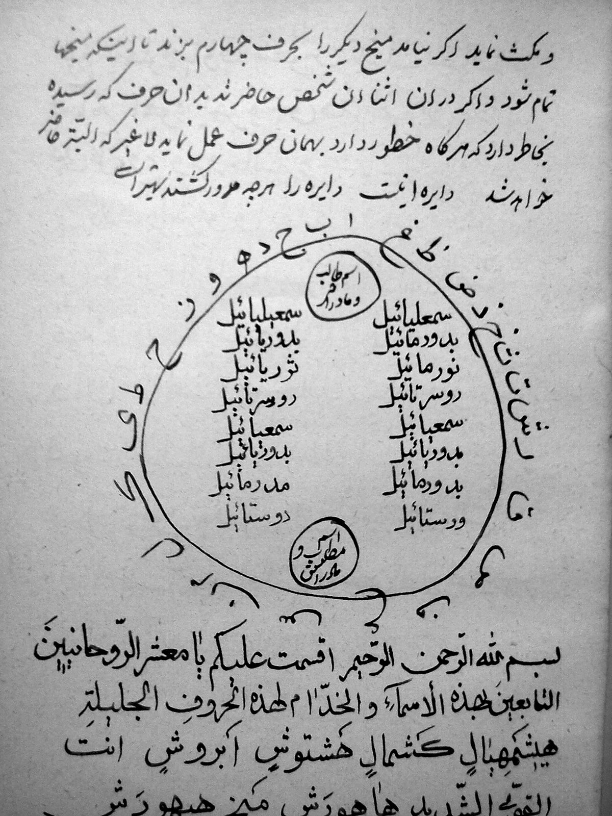 دعا برای سرد شدن از شخصی طلسم - ویکیپدیا، دانشنامهٔ آزاد