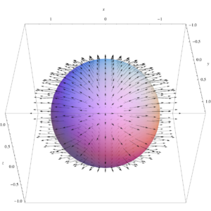 Divergence theorem - The vector field corresponding to the example shown. Note, vectors may point into or out of the sphere.