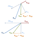 Vector relationships.PNG