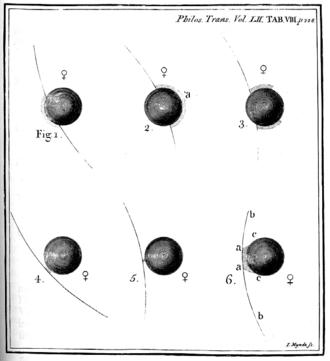 Black drop effect - Image: Venus Black Drop effect