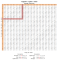 Vigenere Table with Numbers.png