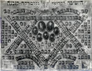 Yeshivas Knesses Yisrael (Slabodka) - Portraits of rabbis and students of the Yeshiva of Vilijampolė (Slobodka), 1922