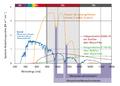 WIRA-Wiki-GH-017C-de-Spektren-wIRA-Sonne-Halogenstrahler.png