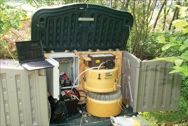 WQ sampling station USGS 2004