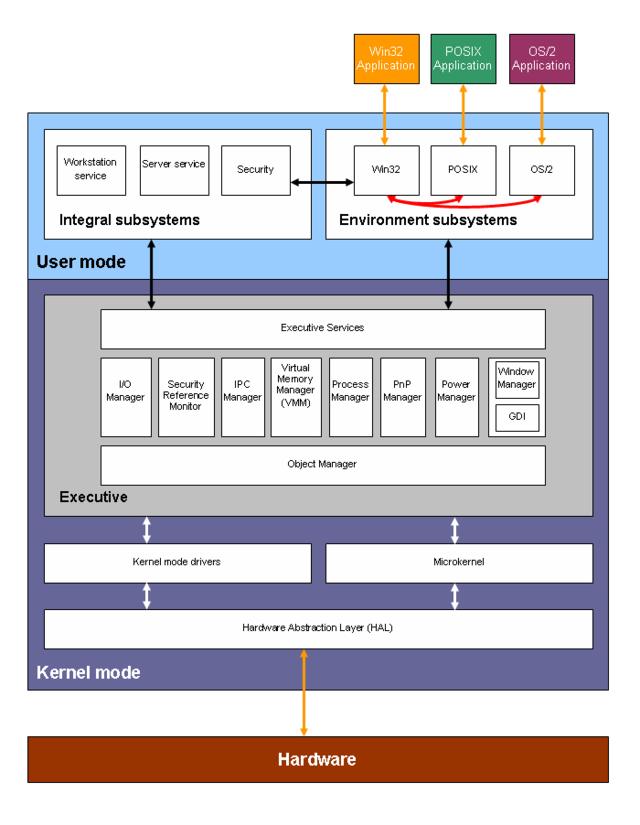 Block diagram definition english dictionary block diagram block diagram ccuart Choice Image
