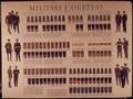 """Military Courtesy"" - NARA - 515010.tif"