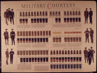 Military rank Element of hierarchy in armed forces