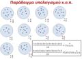Παράδειγμα υπολογισμού κ.ο.π..png