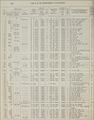 העמוד הראשון של הקטלוג הכללי של ערפיליות וצבירי כוכבים.png