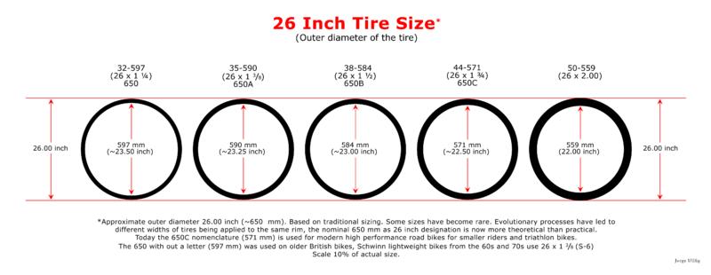 File02 I 26 Inch Tire Sizeg Wikimedia Commons