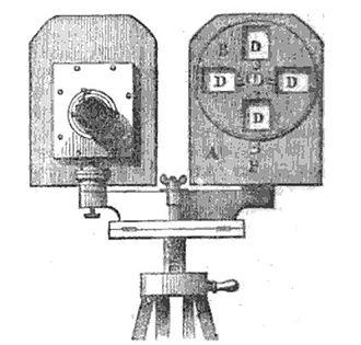 Chronophotography - Antoine Claudet's multiplicateur system