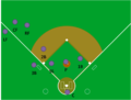 2010 Proposed baseball fielding positions shift to defend Gerald Laird.png