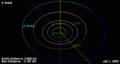 4-Vesta-orbit.png