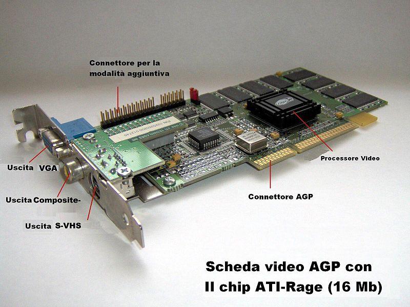 File:ATI-Rage-16-MB 1-1600x1200.JPG