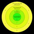Acht-bewustzijnen.png