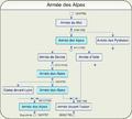 Armée des Alpes.png