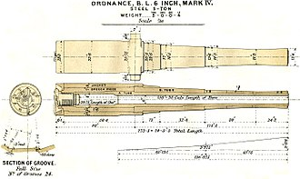 Built-up gun - Diagram illustrating arrangement of components of a built-up gun, in this case the British BL 6-inch Mark IV naval gun of the 1880s.