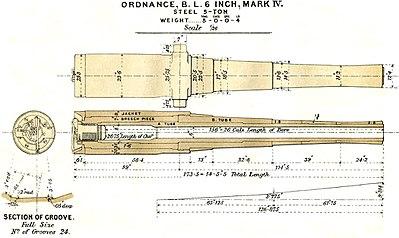 Built-up gun - WikiVisually
